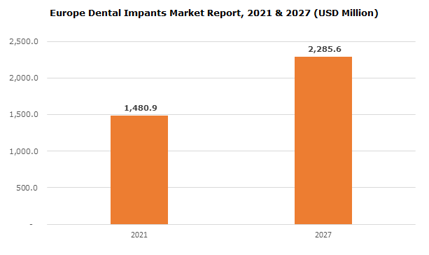 UK Dental Implants Market, By Material, 2013 – 2024 (USD Million)